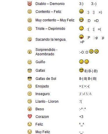 Emoticones e iconos para Facebook adorna tu muro y el chat